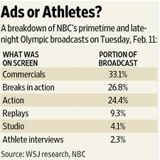 Ads or Athletes